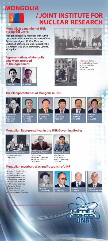 M1 Mongolia & JINR-page-001