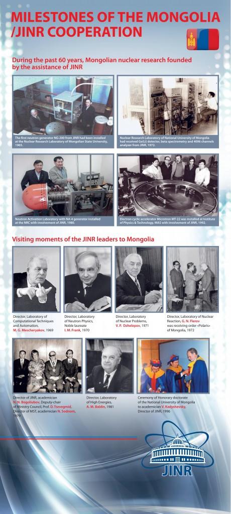 M2 Mongolia Milestones-page-001
